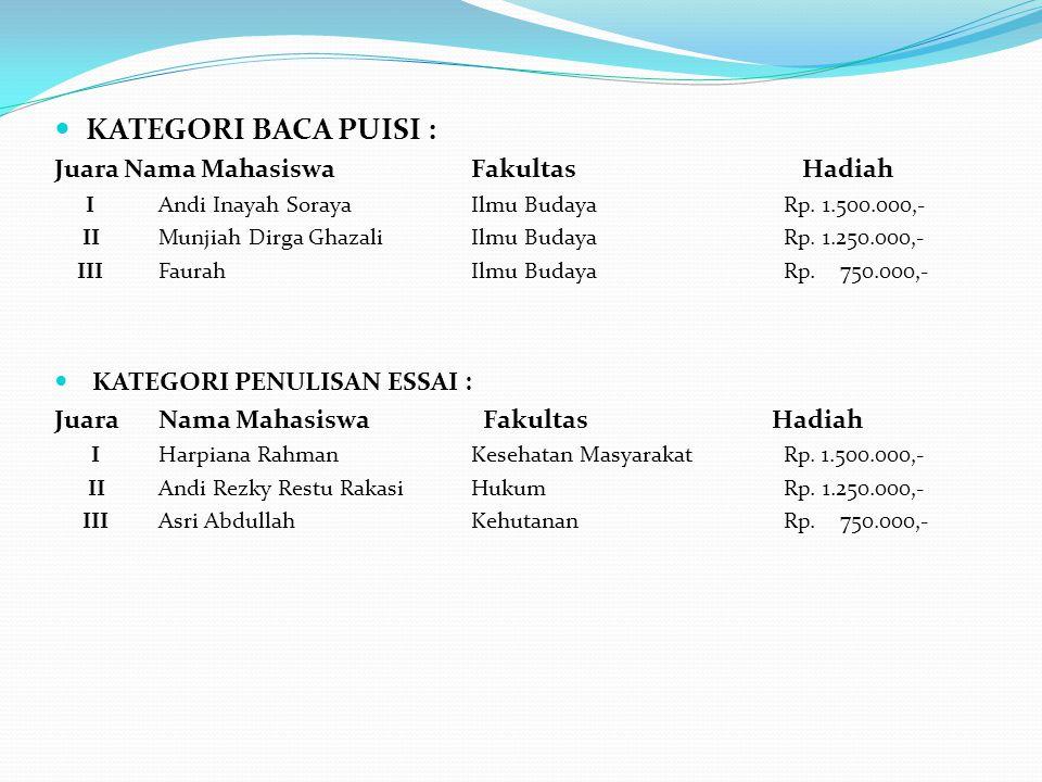 KATEGORI BACA PUISI : Juara Nama Mahasiswa Fakultas Hadiah