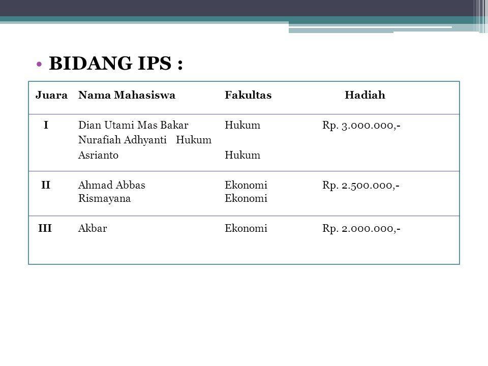 BIDANG IPS : Juara Nama Mahasiswa Fakultas Hadiah