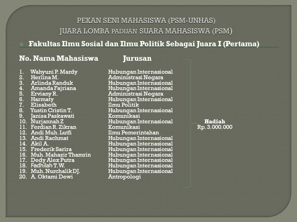 Fakultas Ilmu Sosial dan Ilmu Politik Sebagai Juara I (Pertama)