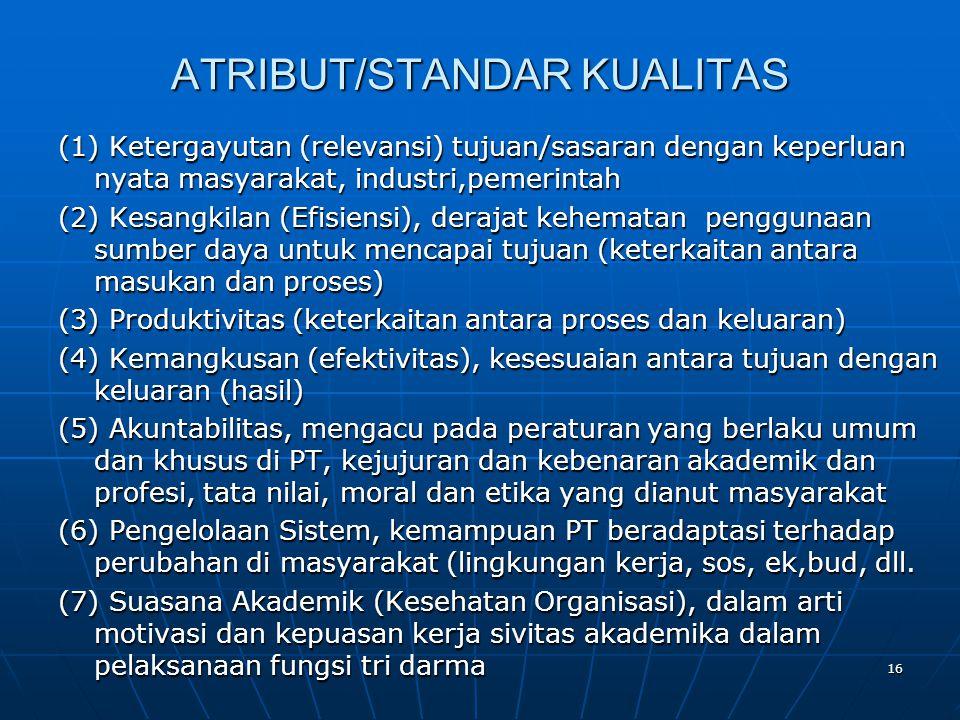 ATRIBUT/STANDAR KUALITAS