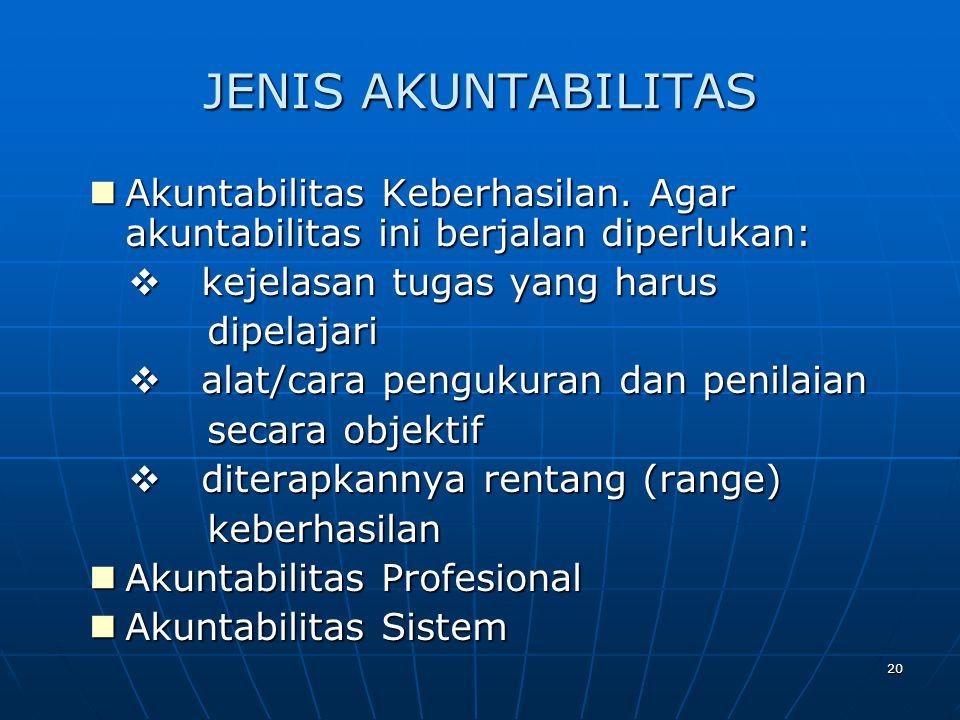 JENIS AKUNTABILITAS Akuntabilitas Keberhasilan. Agar akuntabilitas ini berjalan diperlukan:  kejelasan tugas yang harus.