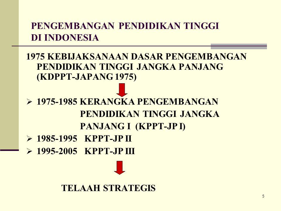 PENGEMBANGAN PENDIDIKAN TINGGI DI INDONESIA