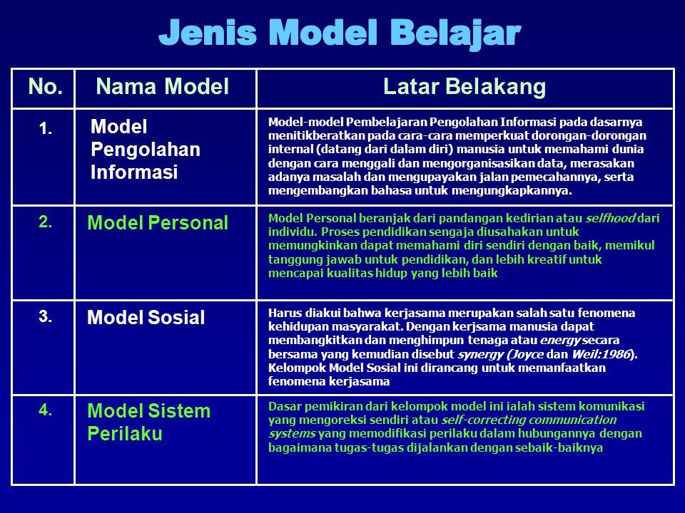 Jenis Model Belajar No. Nama Model Latar Belakang