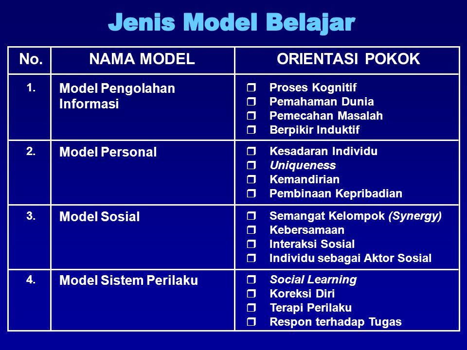 Jenis Model Belajar No. NAMA MODEL ORIENTASI POKOK