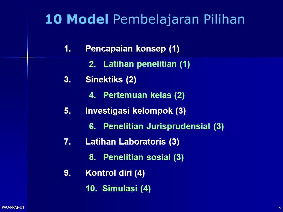 10 Model Pembelajaran Pilihan