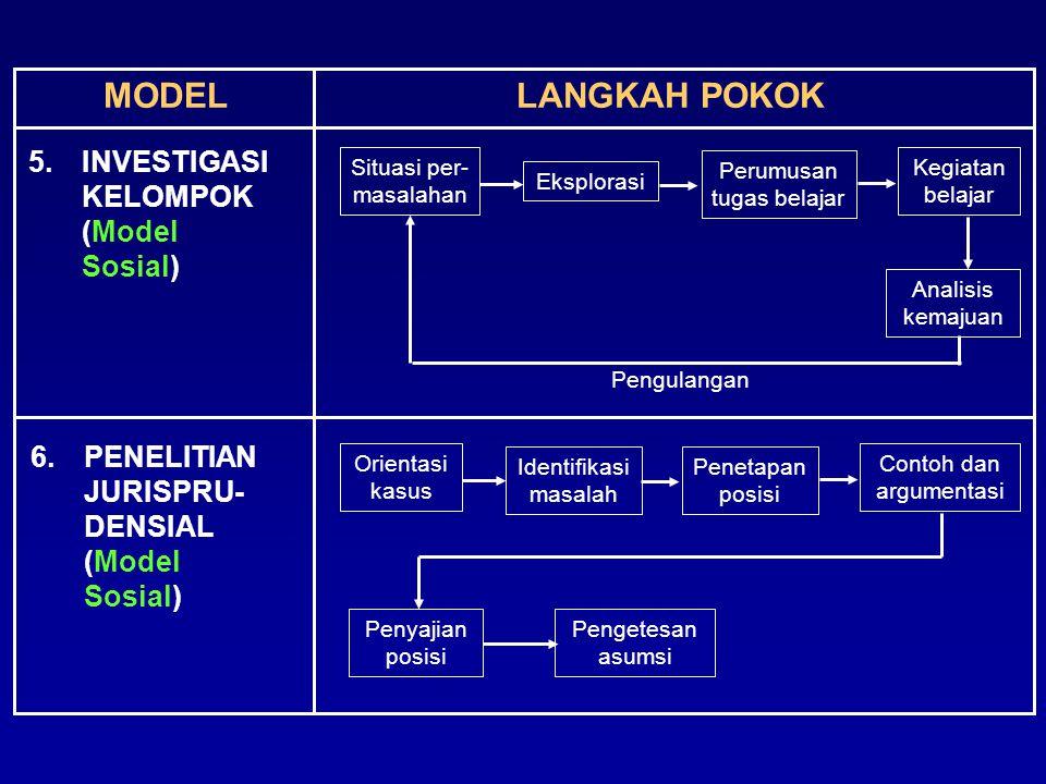MODEL LANGKAH POKOK 5. INVESTIGASI KELOMPOK (Model Sosial)