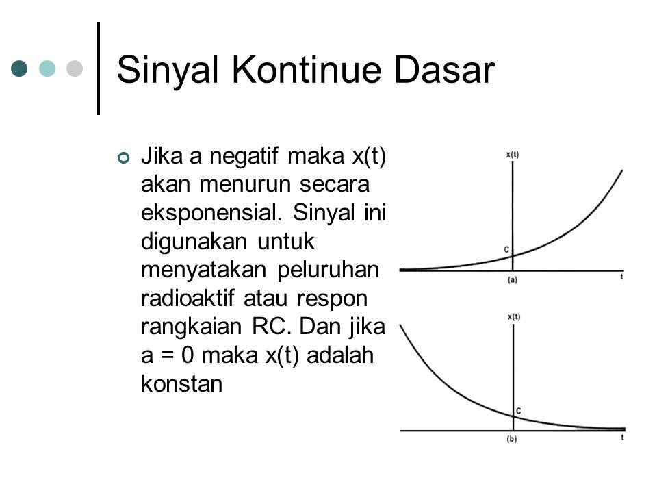 Sinyal Kontinue Dasar