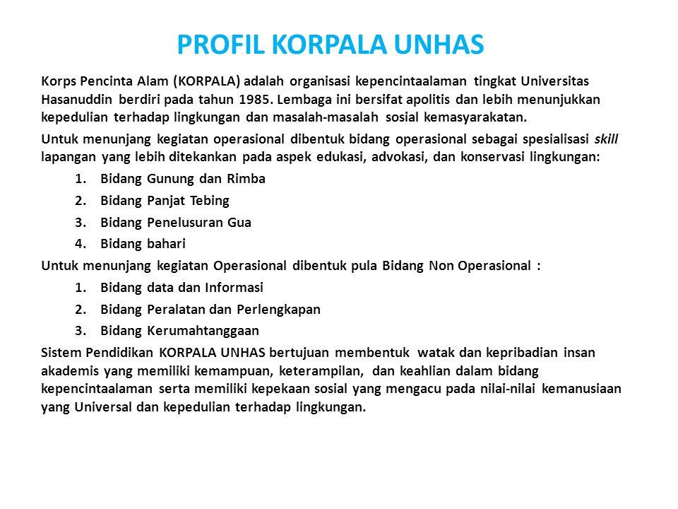 PROFIL KORPALA UNHAS