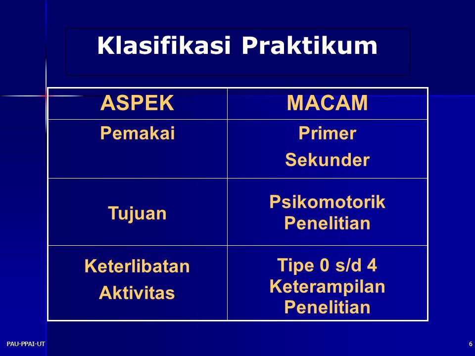 Klasifikasi Praktikum