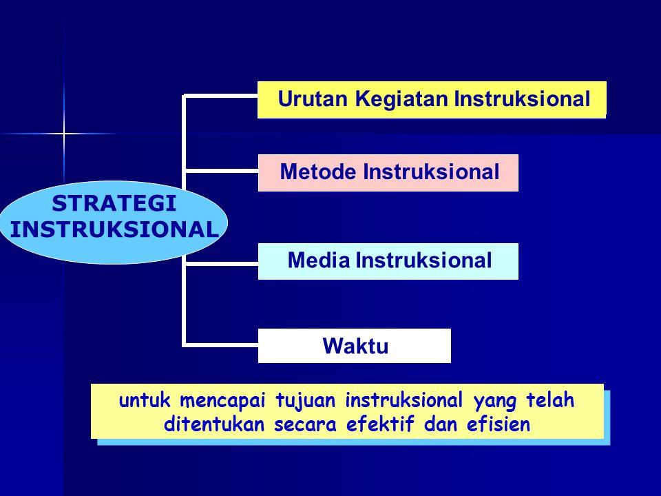 Urutan Kegiatan Instruksional STRATEGI INSTRUKSIONAL