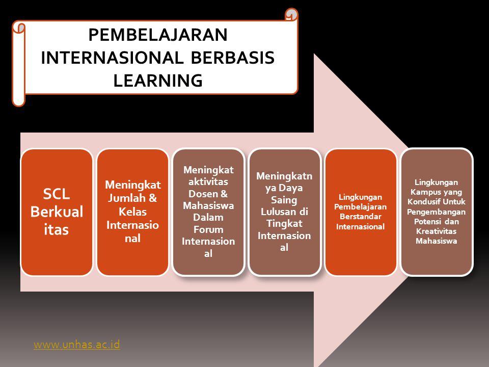 PEMBELAJARAN INTERNASIONAL BERBASIS LEARNING
