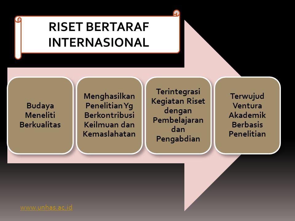 RISET BERTARAF INTERNASIONAL