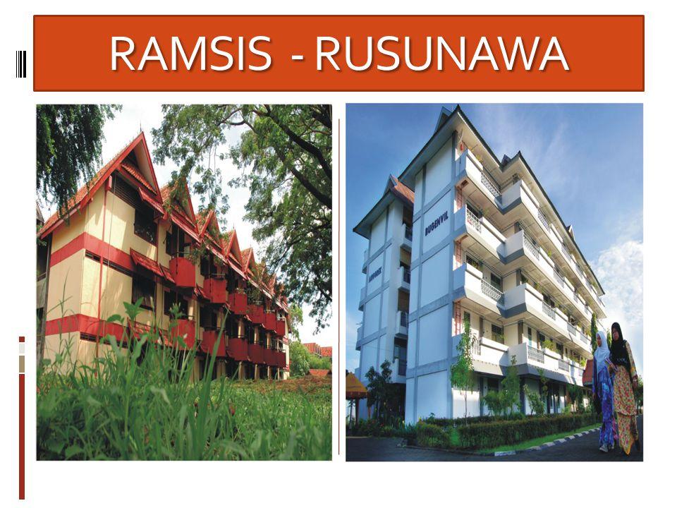 RAMSIS - RUSUNAWA