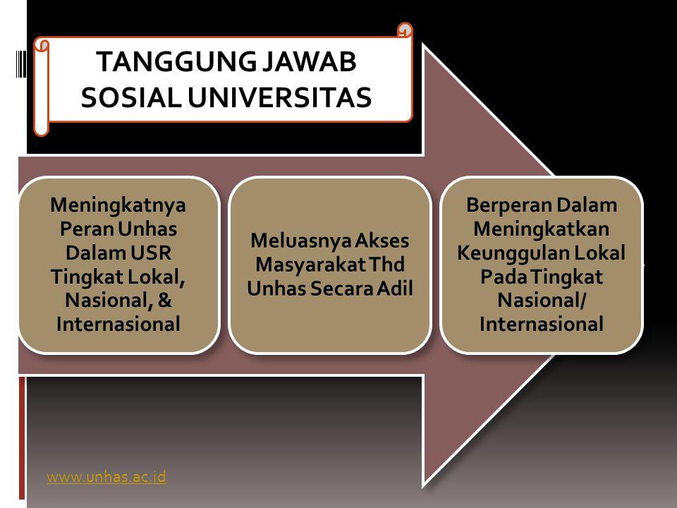 TANGGUNG JAWAB SOSIAL UNIVERSITAS