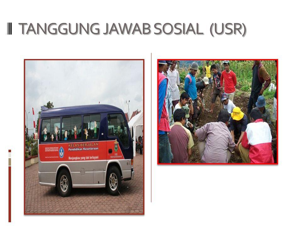 TANGGUNG JAWAB SOSIAL (USR)