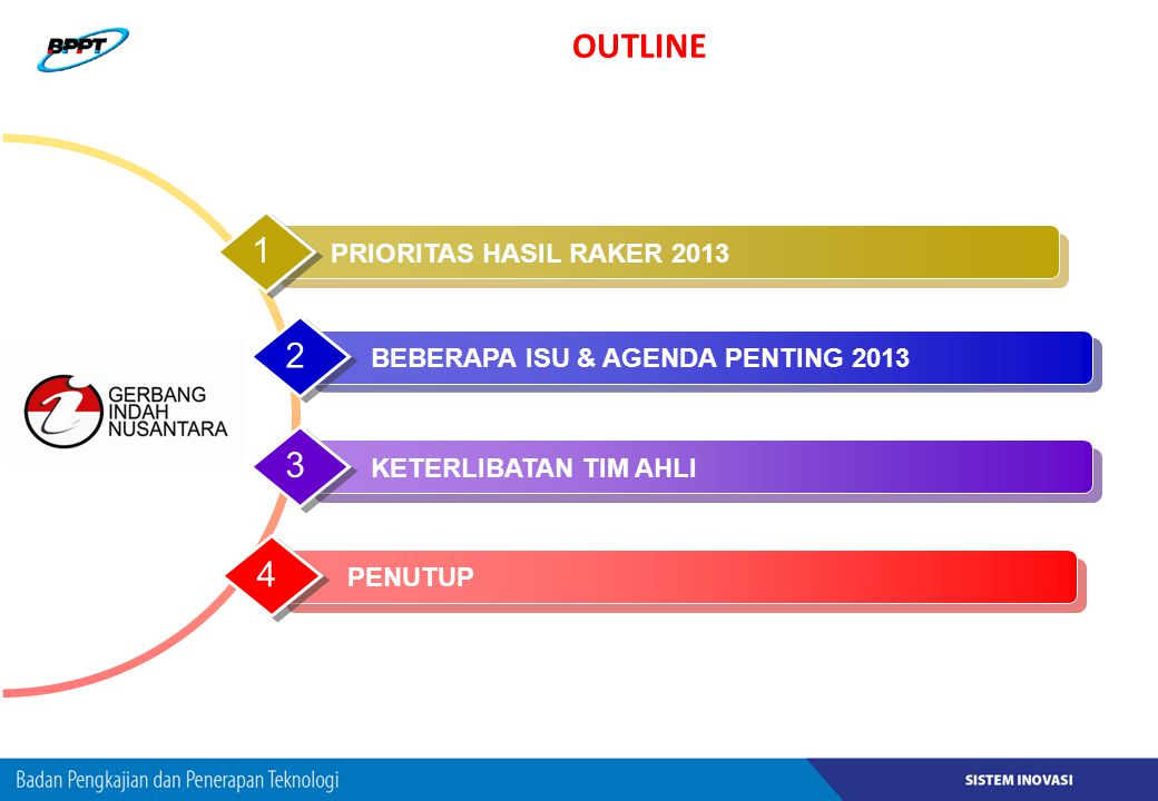 OUTLINE 1 2 3 4 PRIORITAS HASIL RAKER 2013