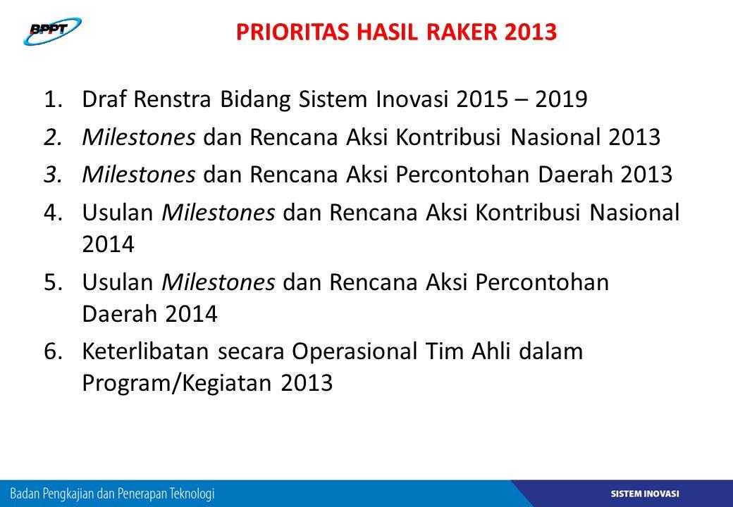 PRIORITAS HASIL RAKER 2013 Draf Renstra Bidang Sistem Inovasi 2015 – 2019. Milestones dan Rencana Aksi Kontribusi Nasional 2013.