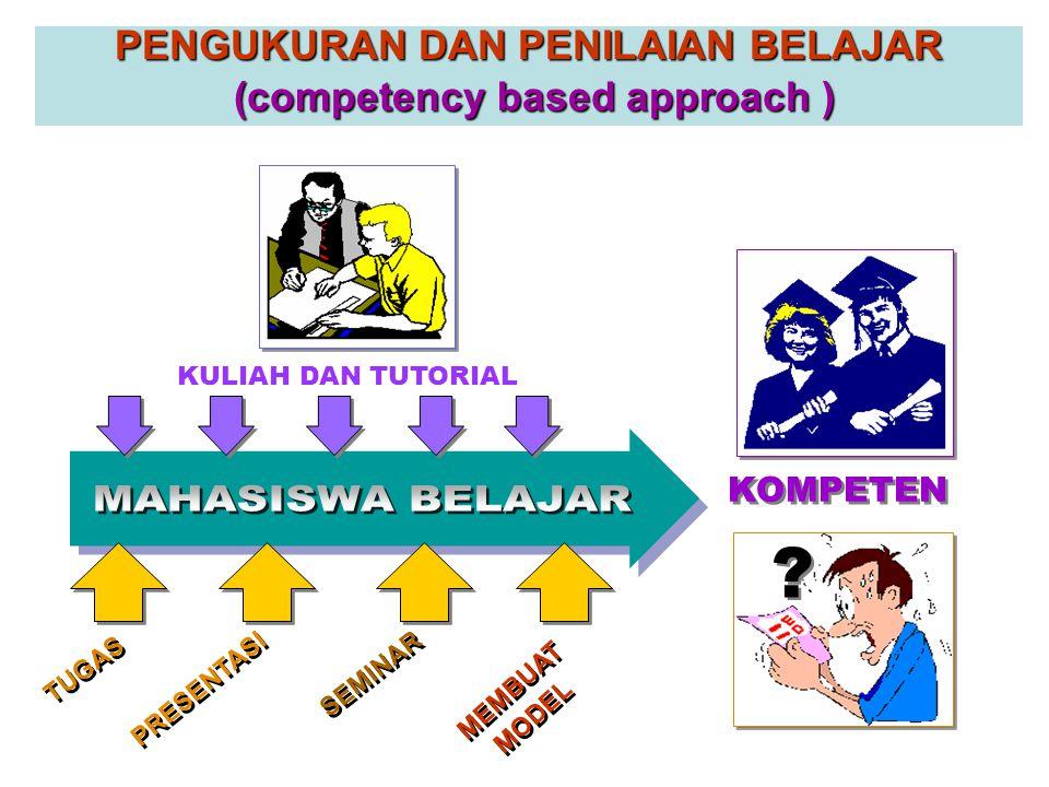 PENGUKURAN DAN PENILAIAN BELAJAR (competency based approach )