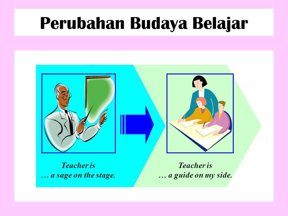 Perubahan Budaya Belajar