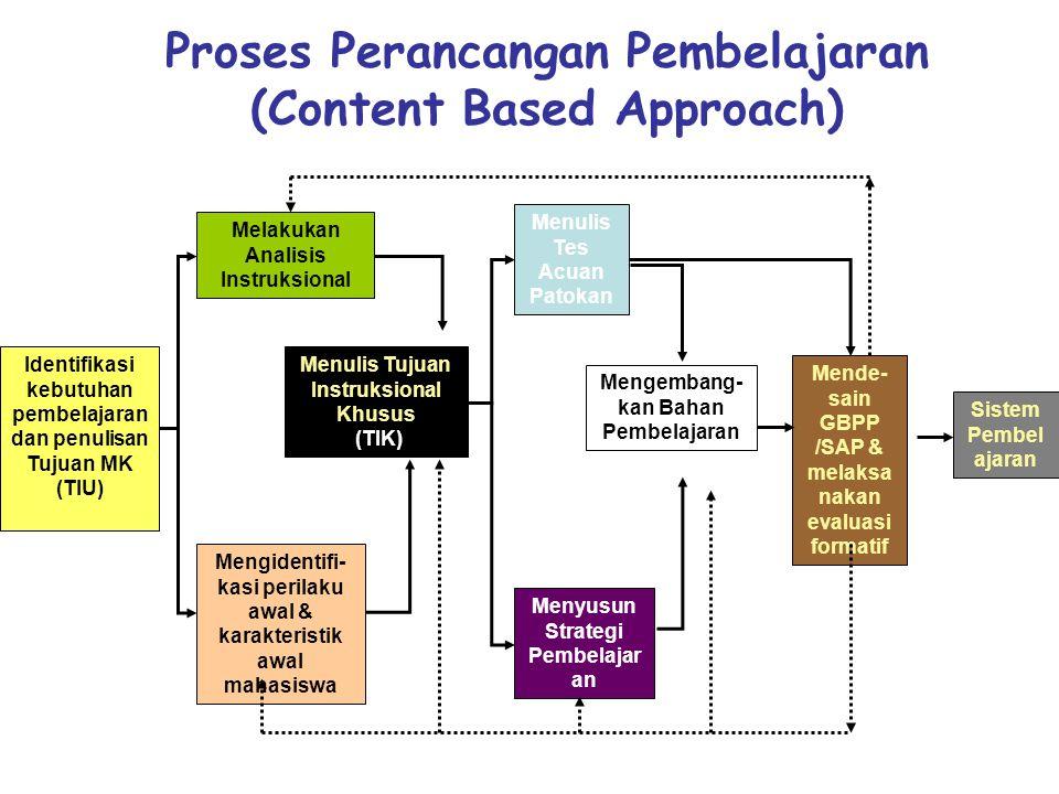 Proses Perancangan Pembelajaran (Content Based Approach)