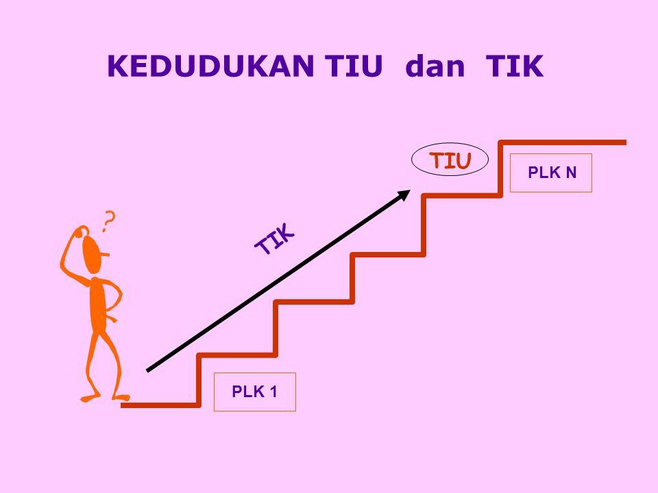 KEDUDUKAN TIU dan TIK TIU PLK N TIK PLK 1