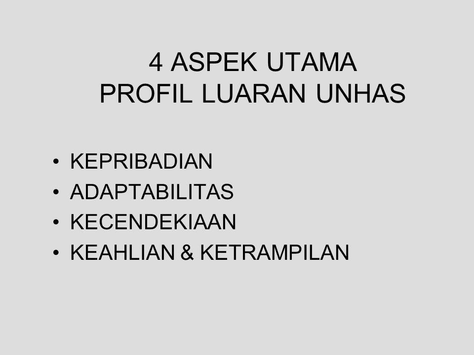 4 ASPEK UTAMA PROFIL LUARAN UNHAS