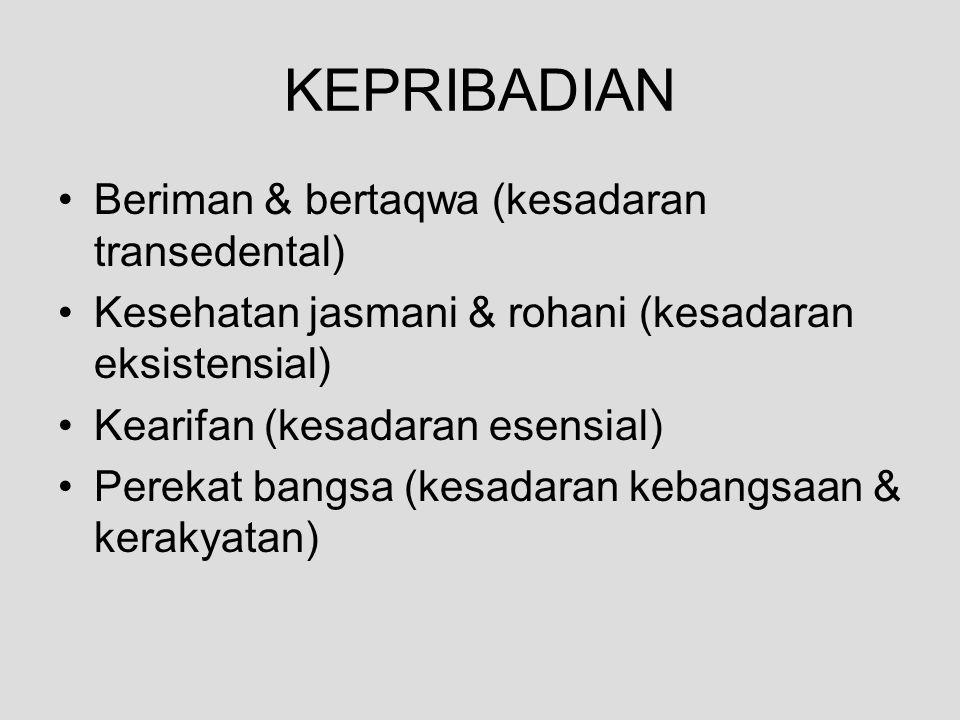 KEPRIBADIAN Beriman & bertaqwa (kesadaran transedental)