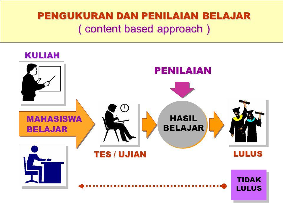 PENGUKURAN DAN PENILAIAN BELAJAR ( content based approach )