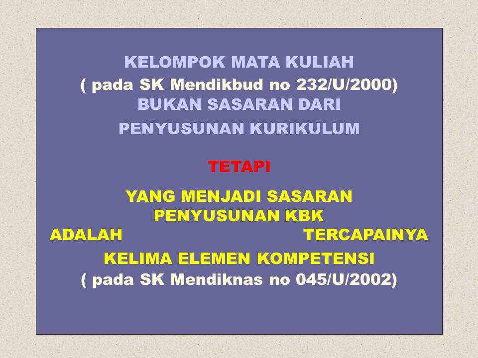 KELOMPOK MATA KULIAH ( pada SK Mendikbud no 232/U/2000) BUKAN SASARAN DARI PENYUSUNAN KURIKULUM