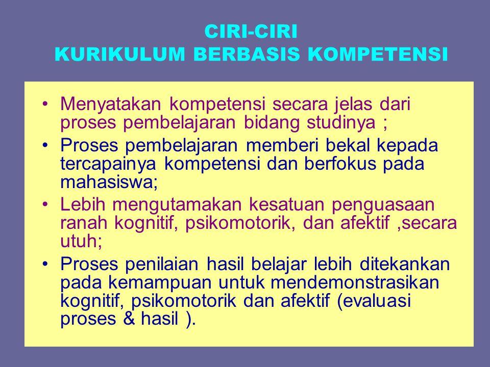 CIRI-CIRI KURIKULUM BERBASIS KOMPETENSI