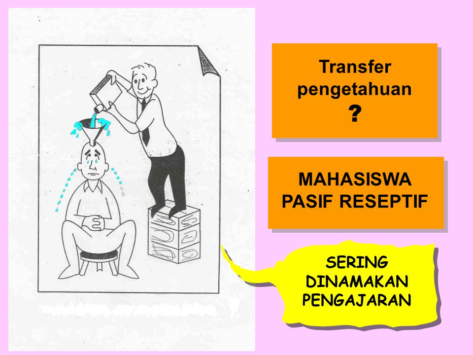 MAHASISWA PASIF RESEPTIF SERING DINAMAKAN PENGAJARAN