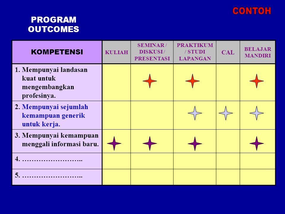 SEMINAR / DISKUSI / PRESENTASI PRAKTIKUM / STUDI LAPANGAN
