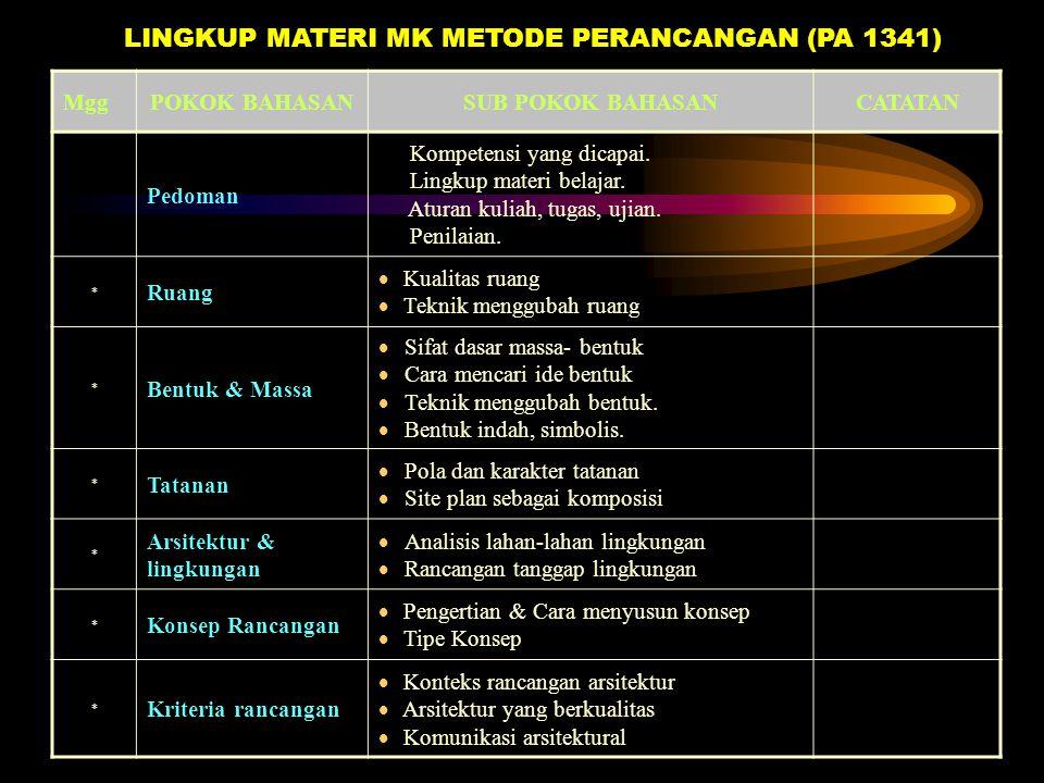 LINGKUP MATERI MK METODE PERANCANGAN (PA 1341)