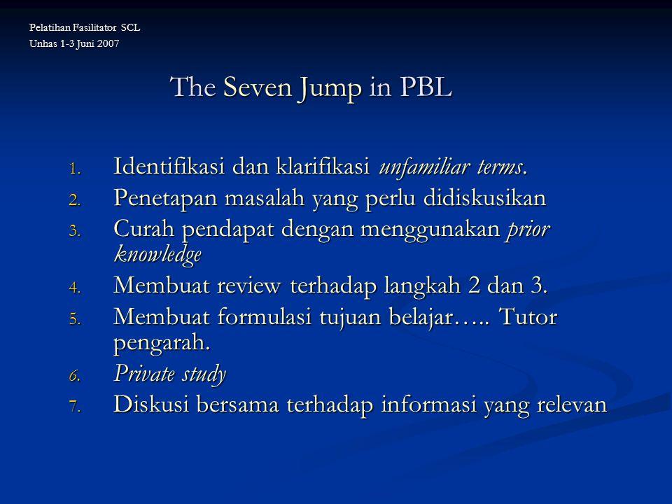 The Seven Jump in PBL Identifikasi dan klarifikasi unfamiliar terms.
