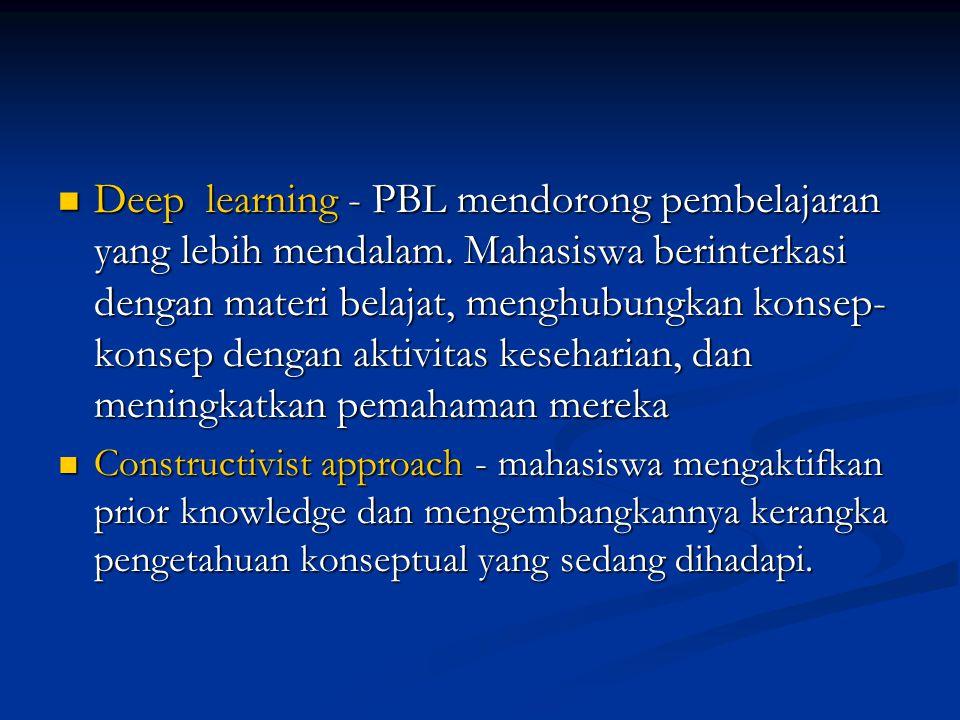 Deep learning - PBL mendorong pembelajaran yang lebih mendalam