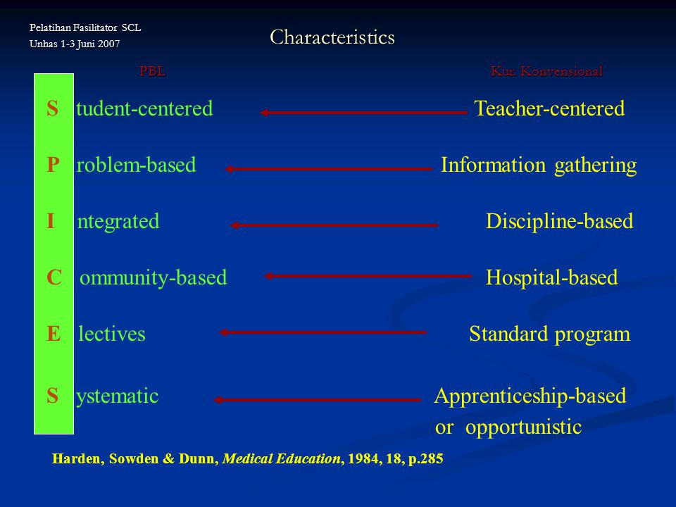S tudent-centered Teacher-centered