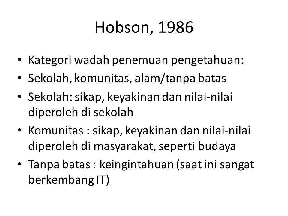 Hobson, 1986 Kategori wadah penemuan pengetahuan: