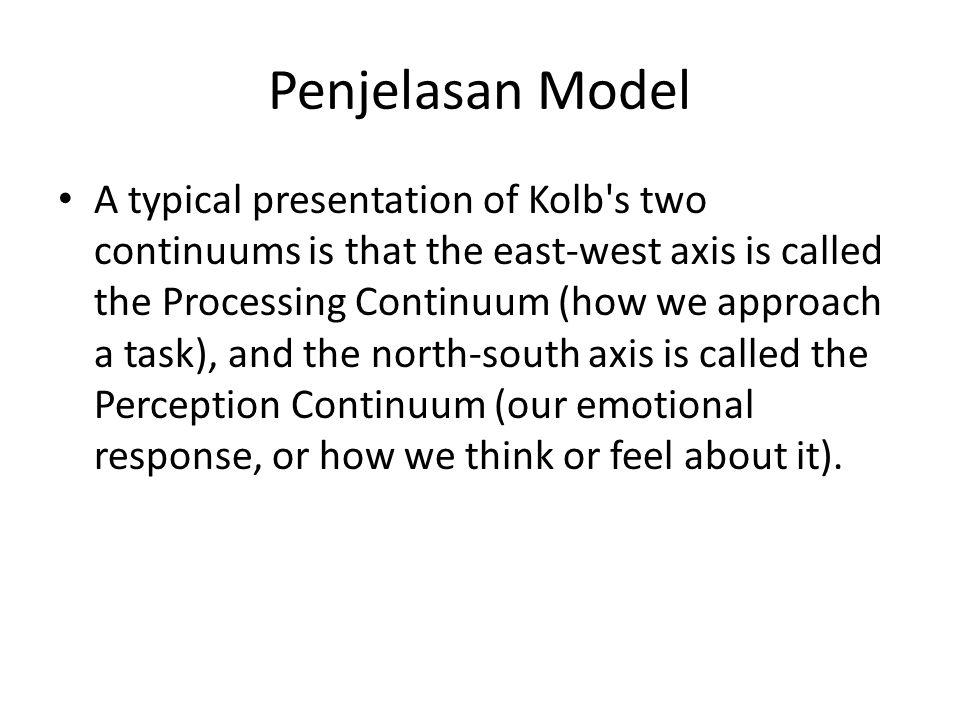 Penjelasan Model