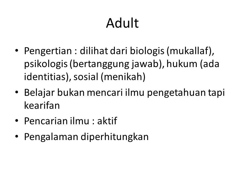 Adult Pengertian : dilihat dari biologis (mukallaf), psikologis (bertanggung jawab), hukum (ada identitias), sosial (menikah)