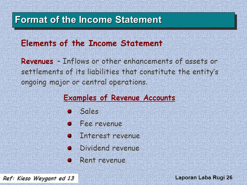 Format of the Income Statement