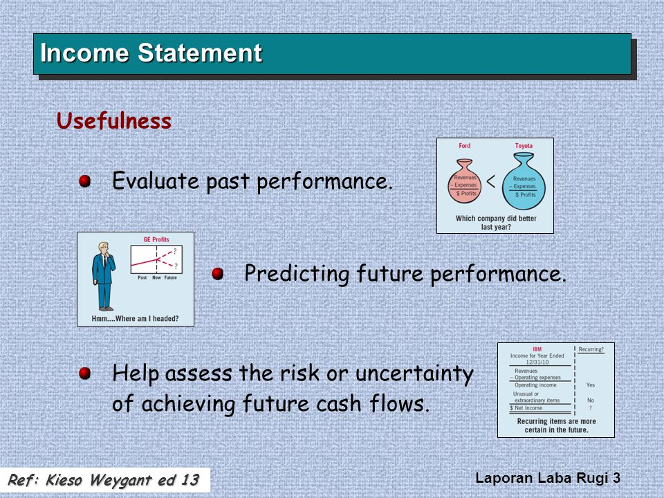 Income Statement Usefulness Evaluate past performance.