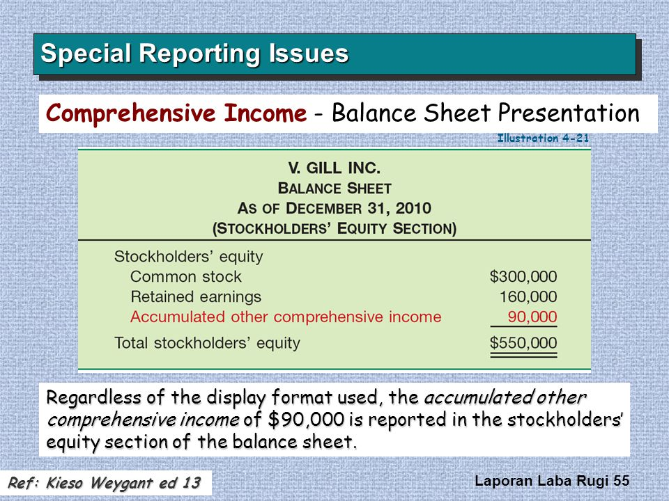 how is the stockholders equity section of a corporate balance sheet different from that in a single  Related articles examples of equity capital how is the stockholders' equity section of a balance sheet different from a single-owner business the effect of cash.
