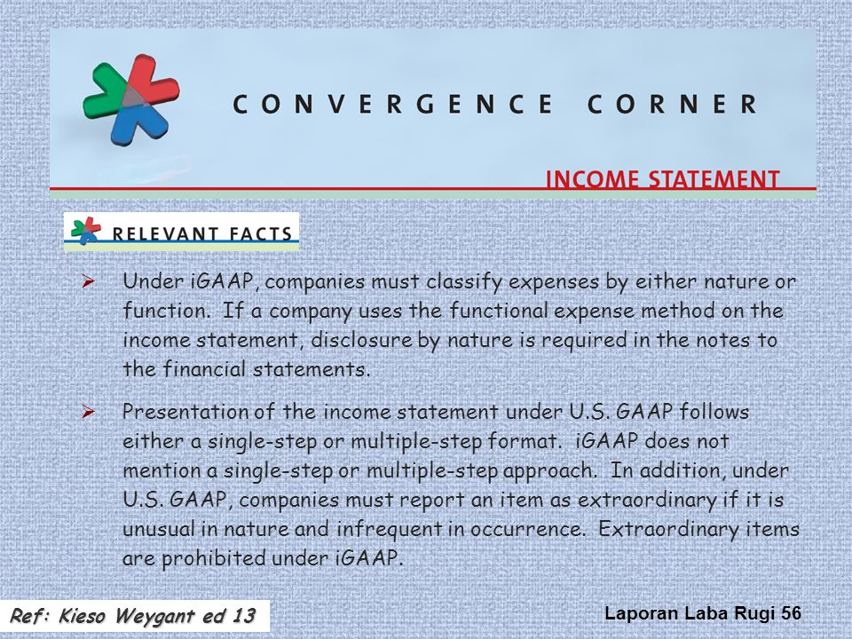Under iGAAP, companies must classify expenses by either nature or function. If a company uses the functional expense method on the income statement, disclosure by nature is required in the notes to the financial statements.