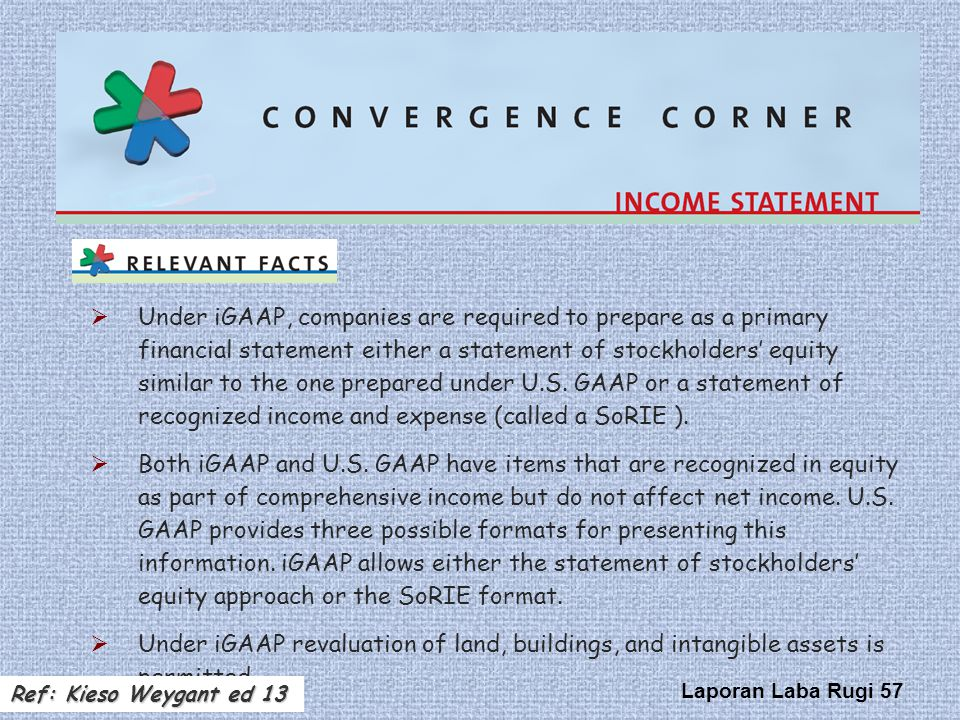 Under iGAAP, companies are required to prepare as a primary financial statement either a statement of stockholders' equity similar to the one prepared under U.S. GAAP or a statement of recognized income and expense (called a SoRIE ).
