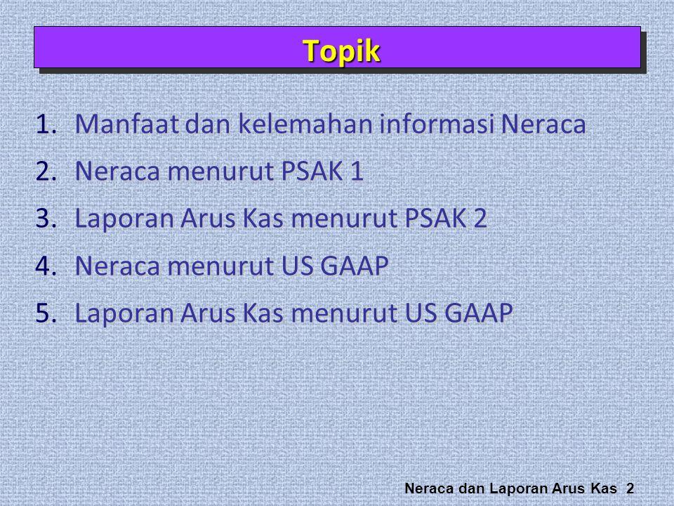 Topik Manfaat dan kelemahan informasi Neraca Neraca menurut PSAK 1