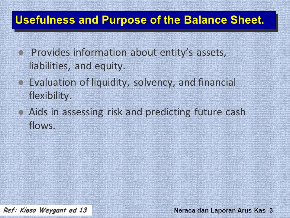 Usefulness and Purpose of the Balance Sheet.