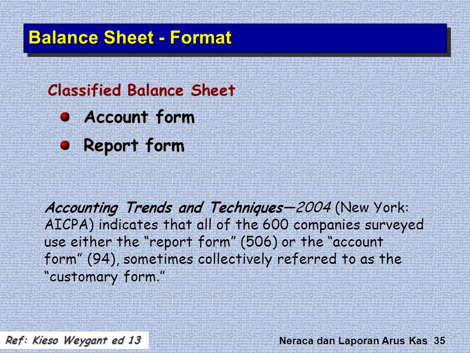 Balance Sheet - Format Account form Report form