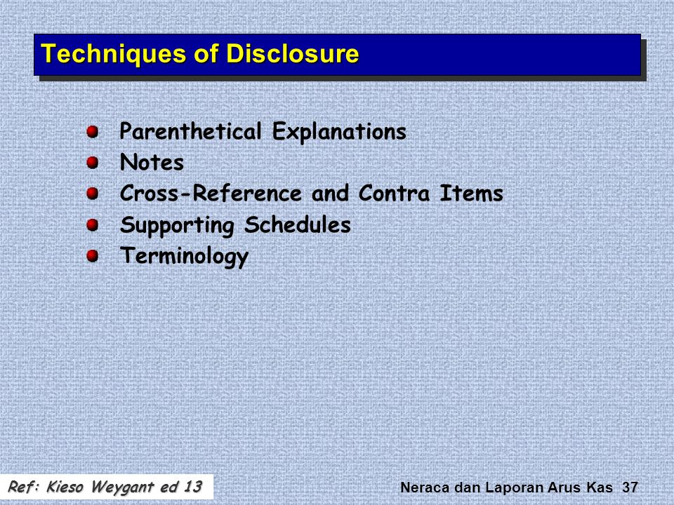 Techniques of Disclosure