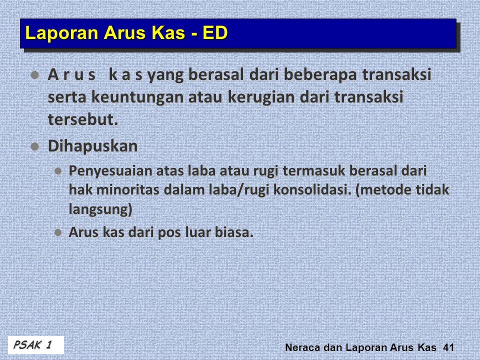 Laporan Arus Kas - ED A r u s k a s yang berasal dari beberapa transaksi serta keuntungan atau kerugian dari transaksi tersebut.