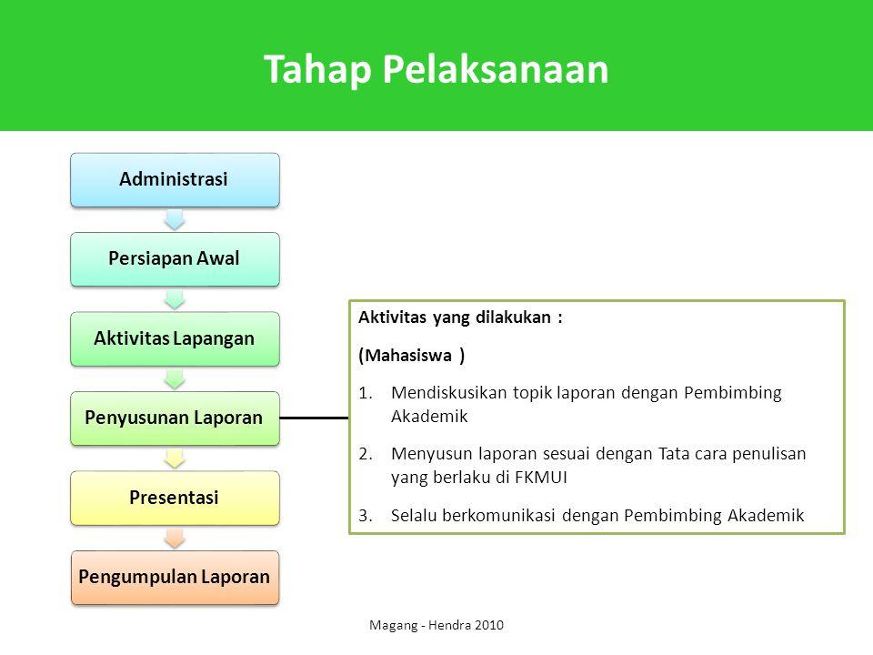 Tahap Pelaksanaan Aktivitas yang dilakukan : (Mahasiswa )